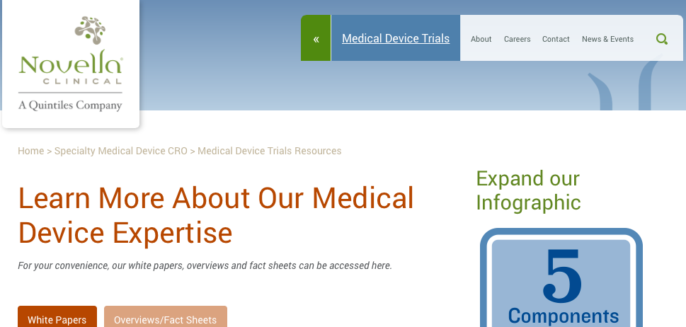 Medical Device Trials Resources