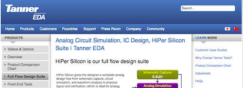HiPer Silicon Full Flow Design Suite