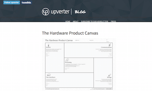 The Hardware Product Canvas