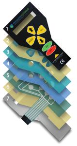 membraneslides2