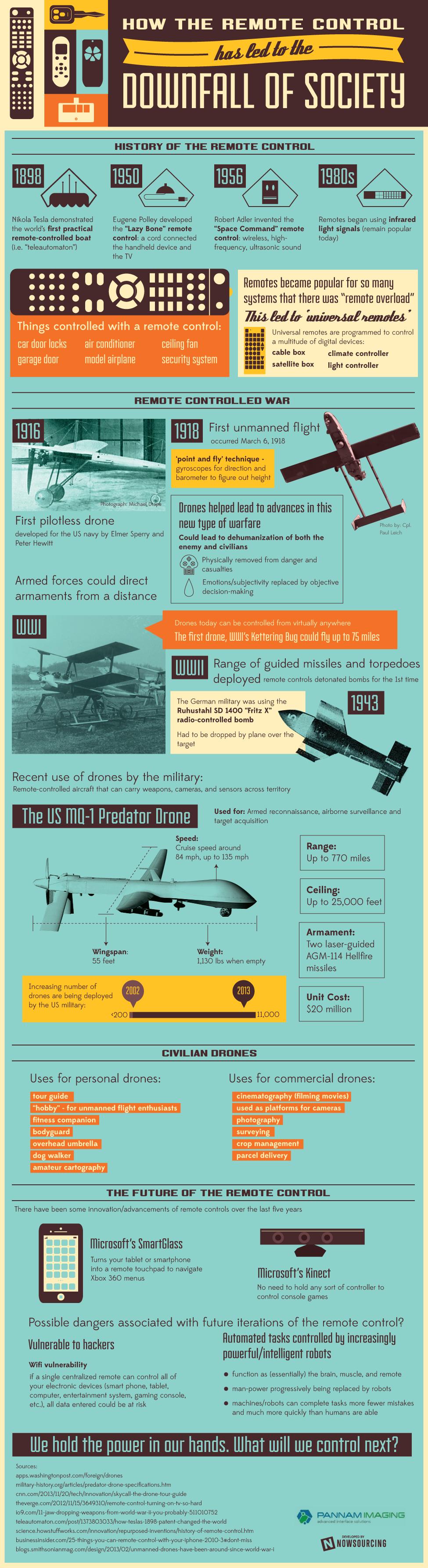 Remote Control Infographic