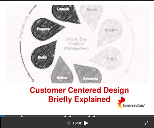 Customer Centered Design Briefly Explained