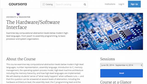 The HardwareSoftware Interface